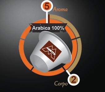 Nespresso Mokito Arabica